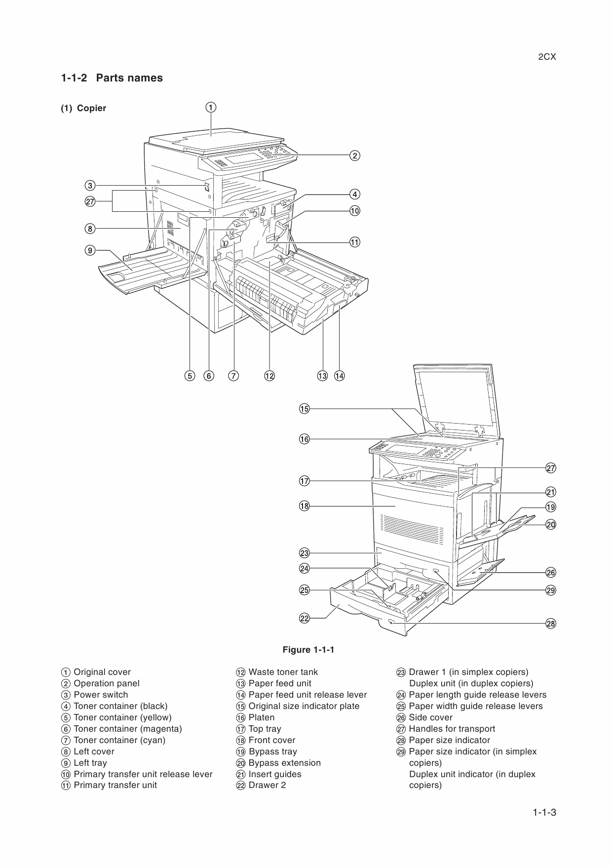 KYOCERA ColorCopier KM-C850 C850D Parts and Service Manual-2